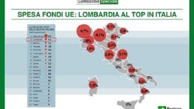 Photo of Lombardia ed Emilia Romagna le Regioni italiane più abili a usare i fondi Ue