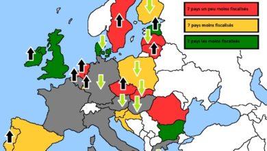 Photo of La Francia campione fiscale dell'UE per il quinto anno consecutivo